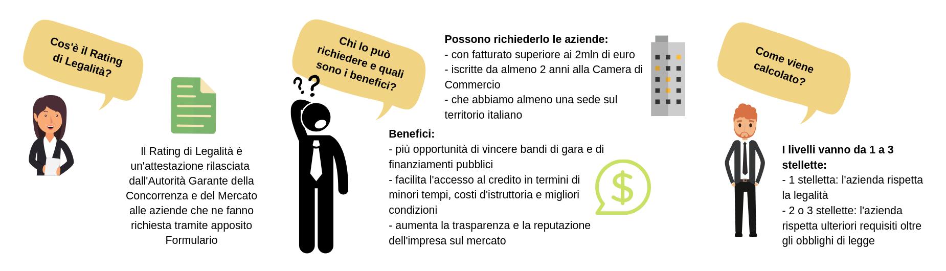 ratingdilegalità_infografica_bilanciarsi